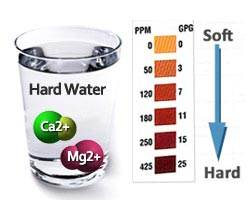 Hard Water Meaning