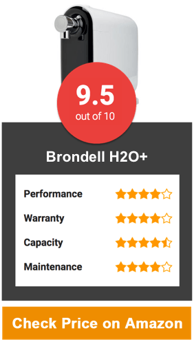 Brondell H2O+ Countertop Water Filter