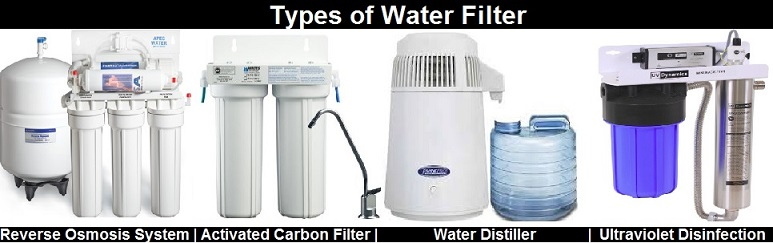 Types of Best Water Filter