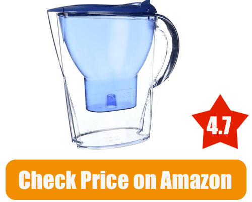 The Alkaline water filter pitcher reviews