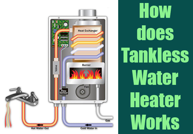 How Does A Tankless Water Heater Work Must Know Facts