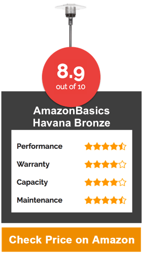 AmazonBasics Havana Bronze Commercial
