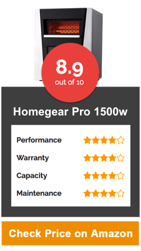 Homegear Pro 1500w Large Room