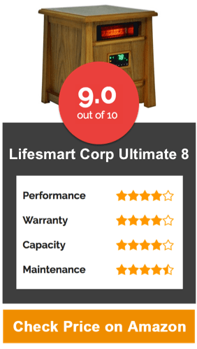 Lifesmart Corp Lifelux Series Ultimate 8 Element